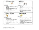Cooperative Team Roles and Descriptions