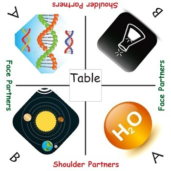 Cooperative learning table mats Science