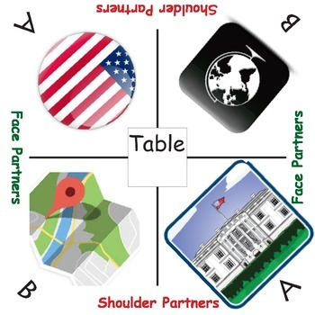 Cooperative learning table mats Social Studies