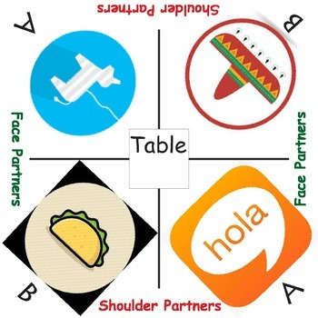 Cooperative learning table mats Spanish