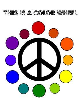 Coor Wheel Poster