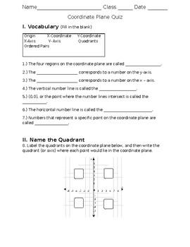 Coordiante Plane Quiz