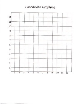Coordinate Graphing Lesson Plan