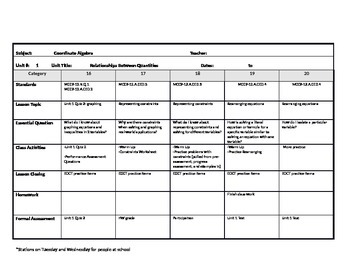 Coordinate Algebra Unit 1 Lesson Plans
