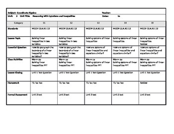 Coordinate Algebra Unit 2 Plans
