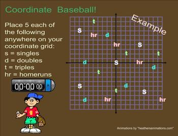 Coordinate Baseball Graphing Game - Smartboard