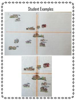 Coordinate City Project