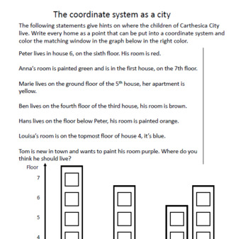 Coordinate City - Viewing the Cartesian Coordinate System as a City [ENGLISH]