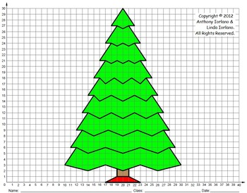 Christmas Tree (Middle School), Coordinate Drawing & Graphing, Mystery Picture