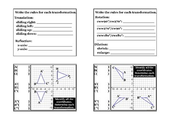 Coordinate Geometric Compositions of Transformations Intro