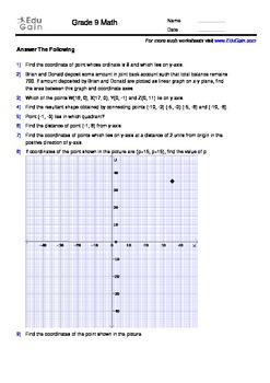 Coordinate Geometry - 100 problems with detailed solutions