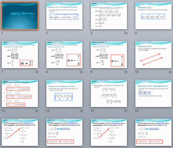 Coordinate Geometry (Alg1 review &Proofs) - PPT, Notes, Proofs & Practice BUNDLE