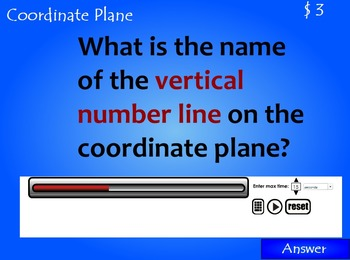 Coordinate Geometry Interactive Jeopardy Flipchart for Active Inspire
