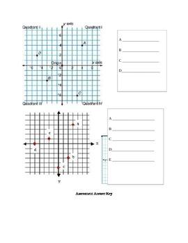 Coordinate Geometry Math Lesson Plan