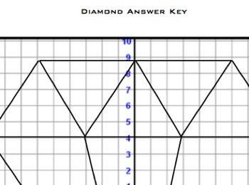 Coordinate Geometry Ordered Pair Diamond Design Activity