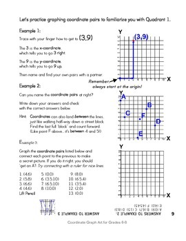 Coordinate Graph Art for Grades 6-8: Teacher Edition