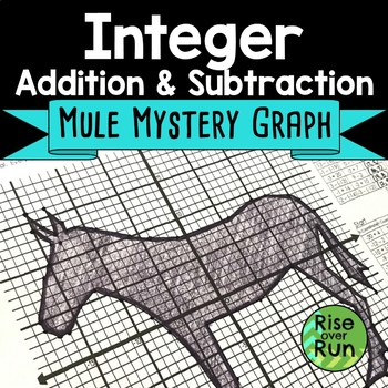 Coordinate Graph Picture, Adding and Subtracting Integers