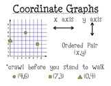 Coordinate Graph Poster