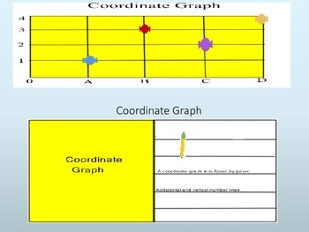 Coordinate Graph Interactive Lesson