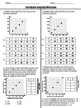 Coordinate Graph Worksheets Set #4 by Ms G\'s Elementary Resources