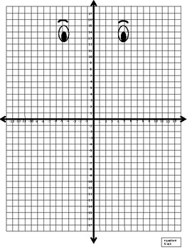 Coordinate Graphing Activity - FROG FUN!