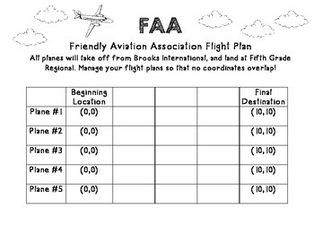 Coordinate Graphing Activity: Flight Plans!