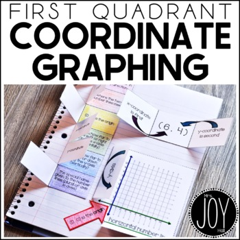 Coordinate Graphing: Anchor Chart, Interactive Notes, Activities, & Games