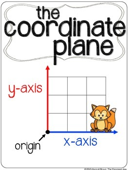 Coordinate Graphing Anchor Charts FREEBIE