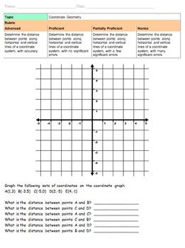 5.G.1 Coordinate Graphing Assessments