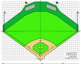 Baseball Field in 3-D, (4 Quadrants) Coordinate Graphing