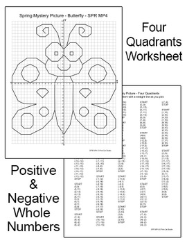 Coordinate Graphing Picture - Butterfly Mystery Picture Spring Activity