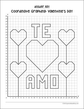 Spanish Valentine's Day Coordinate Graphing Activity