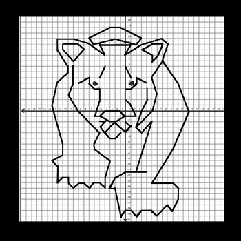 Coordinate Graphing - GraphX - Panther