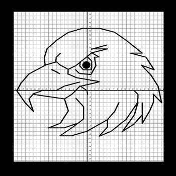 Coordinate Graphing - GraphX - Eagle