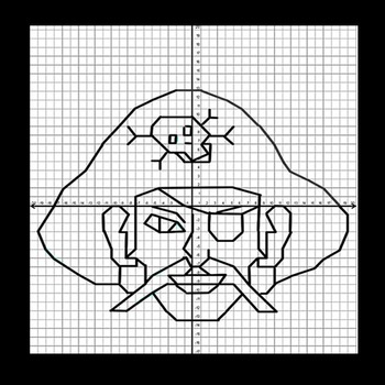 Coordinate Graphing - GraphX - Pirate