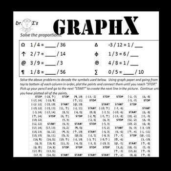 Coordinate Graphing - GraphX - Cardinal
