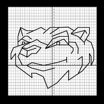 Coordinate Graphing - GraphX - Wolverine