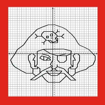 Coordinate Graphing - GraphX - Mascot Bundle #2