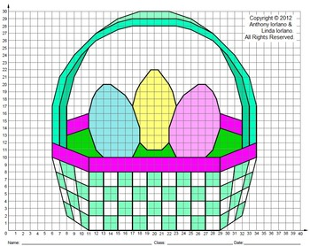 Easter Basket Spring Coordinate Drawing Coordinate Graphing