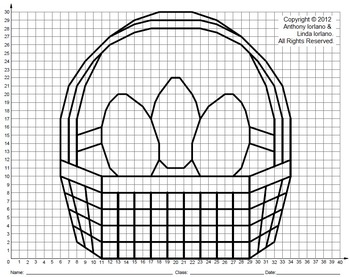 Easter Basket, Spring, Coordinate Drawing, Coordinate Graphing