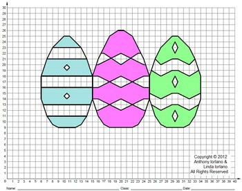 Easter Eggs, Spring, Coordinate Drawing, Coordinate Graphing