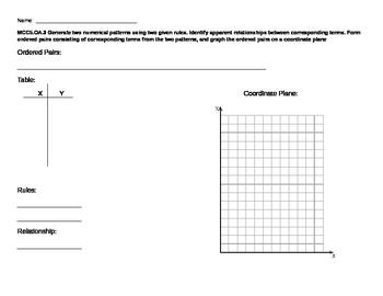 Coordinate Graphing Exemplar