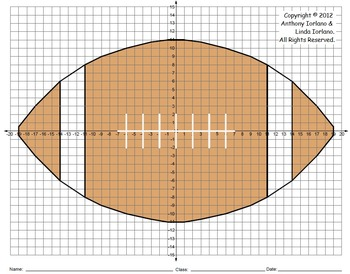 Football, Bowl & Championship Games, Playoff Games,Coordinate Graphing & Drawing