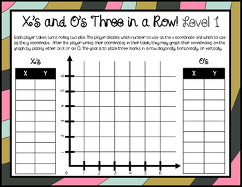 """Coordinate Graphing Game """"X's and O's"""""""