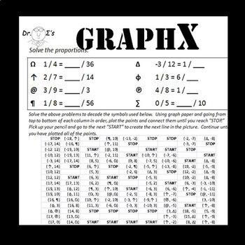Coordinate Graphing - GraphX -Gorilla