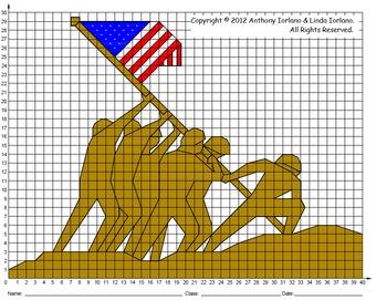 Coordinate Graphing (Iwo Jima / Veteran's Day / Memorial D