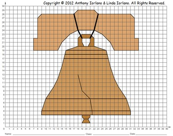 Coordinate Graphing (July 4th / Independence Day / Liberty
