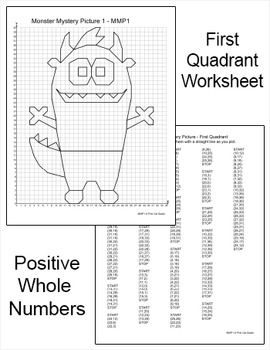 Monsters Coordinate Graphing Pictures Ordered Pairs Activity - Mystery Pictures