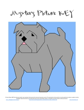 Coordinate Graphing / Ordered Pairs Mystery Picture: Bulldog mascot
