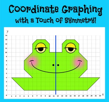 Coordinate Graphing - Ordered Pairs on a Single Quadrant Coordinate Plane
